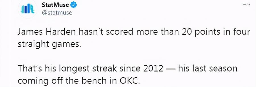 無心戀戰!哈登連續四場得分不超過20,上一次他還是在雷霆!-黑特籃球-NBA新聞影音圖片分享社區